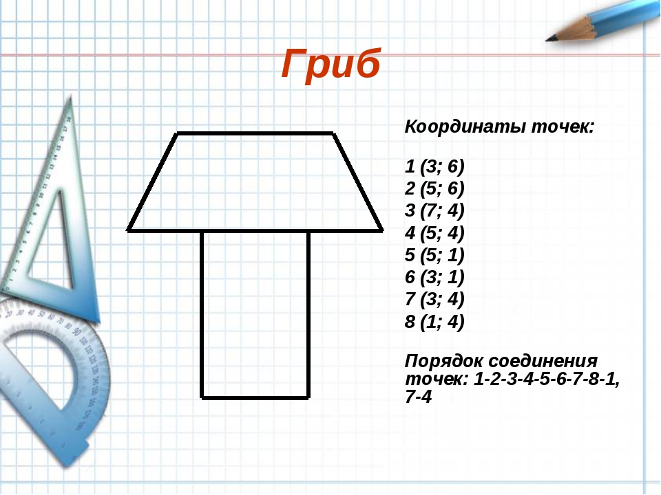 Гриб Координаты точек: 1 (3; 6) 2 (5; 6) 3 (7; 4) 4 (5; 4) 5 (5; 1) 6 (3; 1)...
