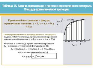Таблица 15. Задачи, приводящие к понятию определенного интеграла. Площадь кри