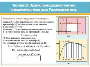 Таблица 16. Задачи, приводящие к понятию определенного интеграла. Перемещение