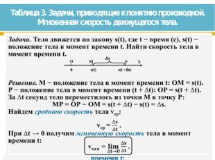 Таблица 3. Задачи, приводящие к понятию производной. Мгновенная скорость движ