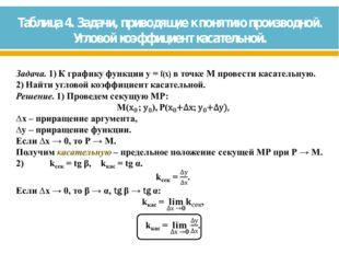Таблица 4. Задачи, приводящие к понятию производной. Угловой коэффициент каса
