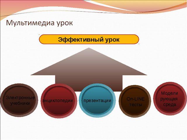 Эффективный урок Электронные учебники презентации энциклопедии On-LINE тесты...