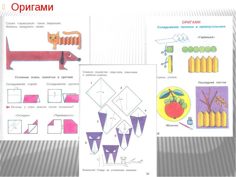 Самоанализ по уроку технологии оригами