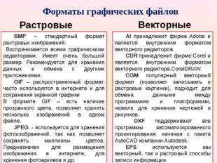 Форматы графических файлов Растровые Векторные BMP – стандартный формат раст
