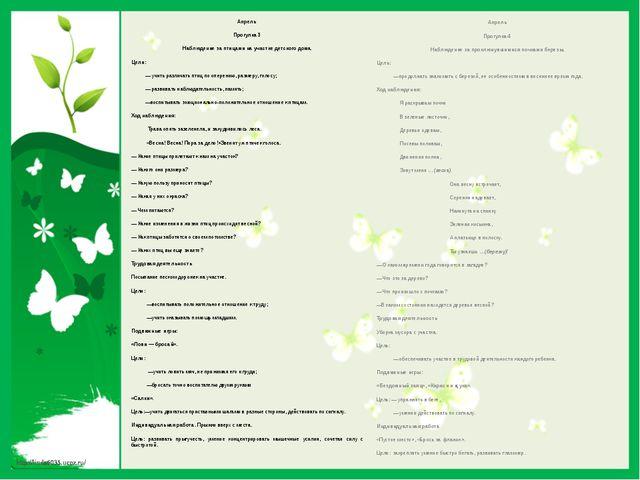 Апрель Прогулка 3 Наблюдение за птицами на участке детского дома. Цели: — учи...