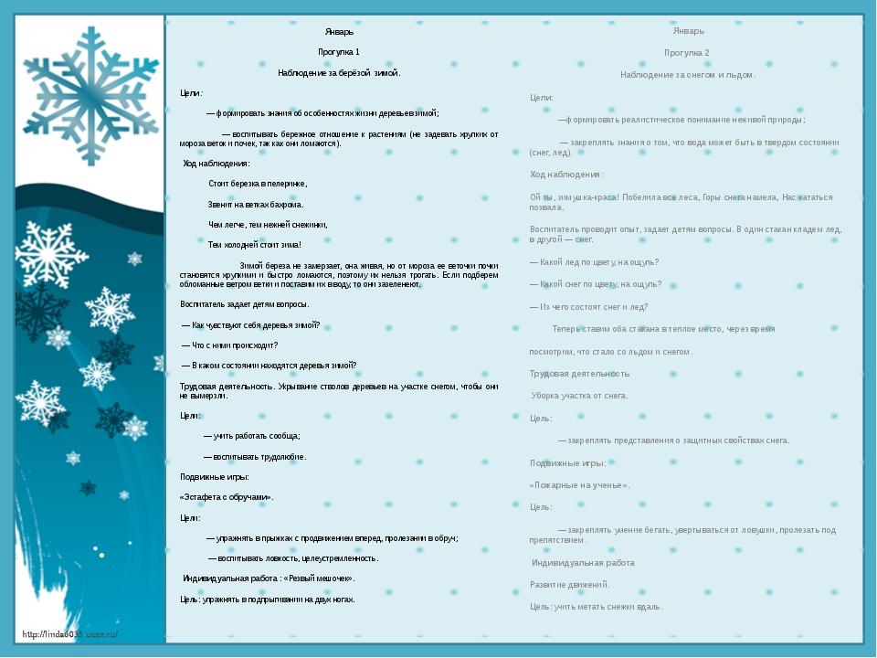 Январь Прогулка 1 Наблюдение за берёзой зимой. Цели: — формировать знания об...