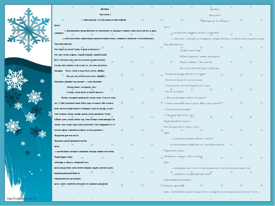 Декабрь Прогулка 1 Наблюдение за сезонными изменениями. Цели: — формировать п...