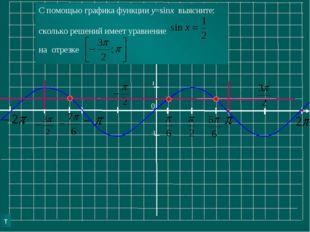 т 0 С помощью графика функции у=sinx выясните: сколько решений имеет уравнени