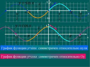График функции y=sinx симметричен относительно нуля График функции y=cosx сим