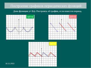 Построение графиков периодических функций 10.11.2013 КОРПУСОВА Т.С. y x 1 1