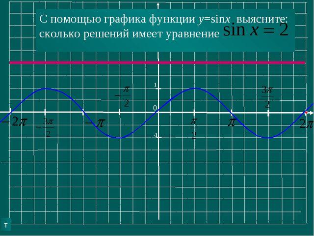 т 0 С помощью графика функции у=sinx выясните: сколько решений имеет уравнение