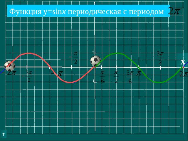 x т 0 Функция у=sinx периодическая с периодом