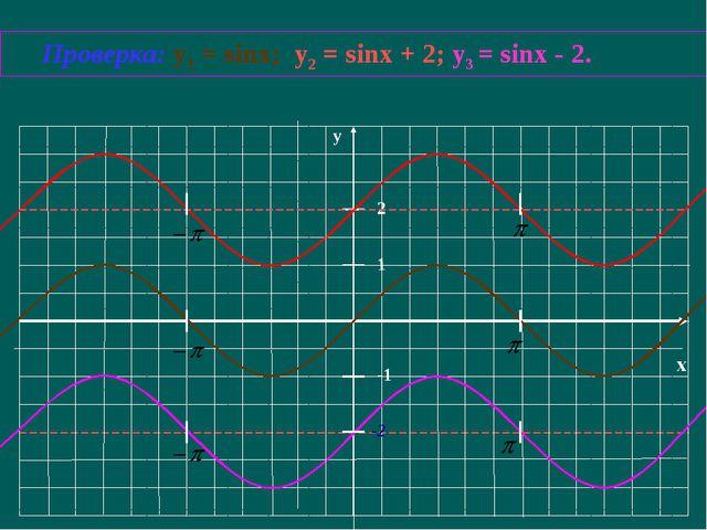 x y -1 1 -2 Проверка: y1 = sinx; у2 = sinx + 2; у3 = sinx - 2. 2