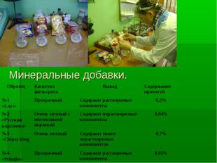 Минеральные добавки. ОбразецКачество фильтратаВыводСодержание примесей №1