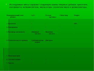 Исследуемые чипсы содержат следующие группы пищевых добавок: красители, консе