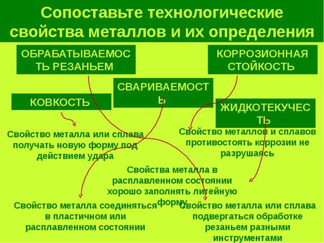 Исправьте ошибки в определении дюралюминий латунь сталь чугун бронза Сплав же...