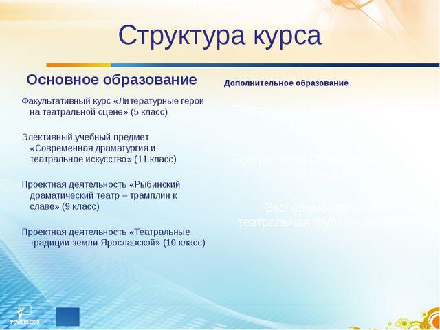 Структура курса Основное образование Дополнительное образование Факультативны...