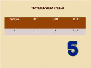 ПРОВЕРЯЕМ СЕБЯ простыеБСПССПСПП 4132 , 5