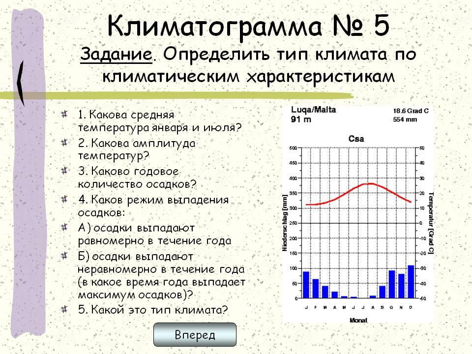 http://900igr.net/datas/geografija/Klimatogramma/0012-012-Klimatogramma-5-Zadanie.jpg