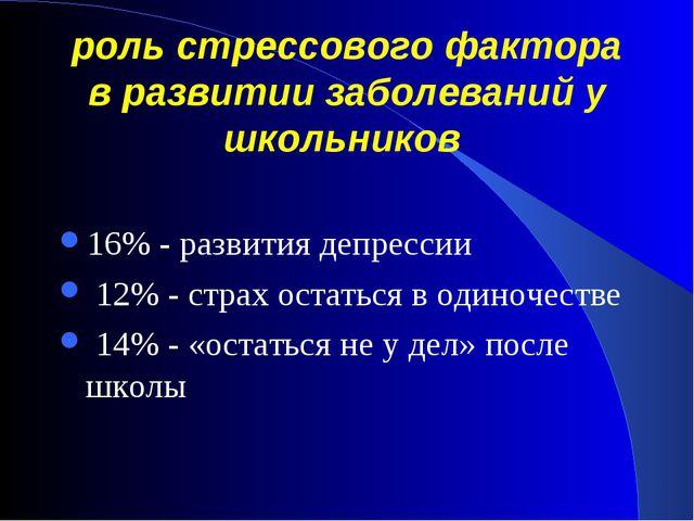 роль стрессового фактора в развитии заболеваний у школьников 16% - развития д...