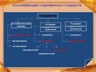 Классификация современных государств  Государство по политическому по форм