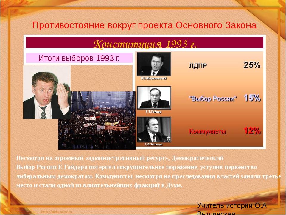 Противостояние вокруг проекта Основного Закона Конституция 1993 г. Итоги выбо...