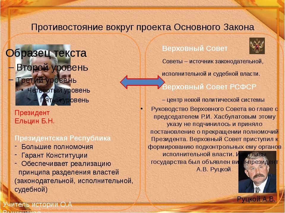 Противостояние вокруг проекта Основного Закона Верховный Совет Советы – источ...
