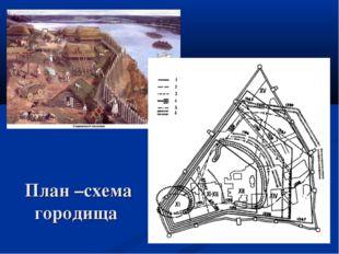 План –схема городища