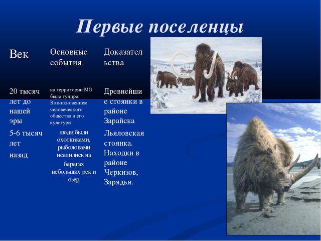 Первые поселенцы ВекОсновные событияДоказательства 20 тысяч лет до нашей эр...