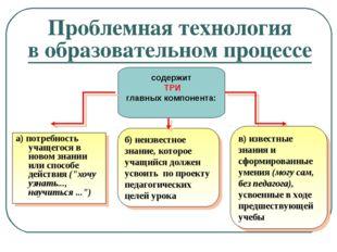 содержит ТРИ главных компонента: а) потребность учащегося в новом знании или