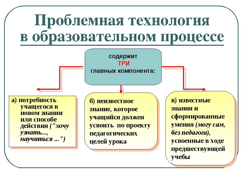 содержит ТРИ главных компонента: а) потребность учащегося в новом знании или...