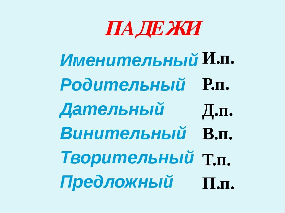 ПАДЕЖИ Именительный Родительный Дательный Винительный Творительный Предложны...