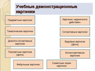 Учебные демонстрационные картинки Предметные картинки Тематические картинки В