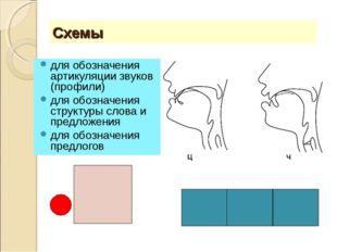 Схемы для обозначения артикуляции звуков (профили) для обозначения структуры