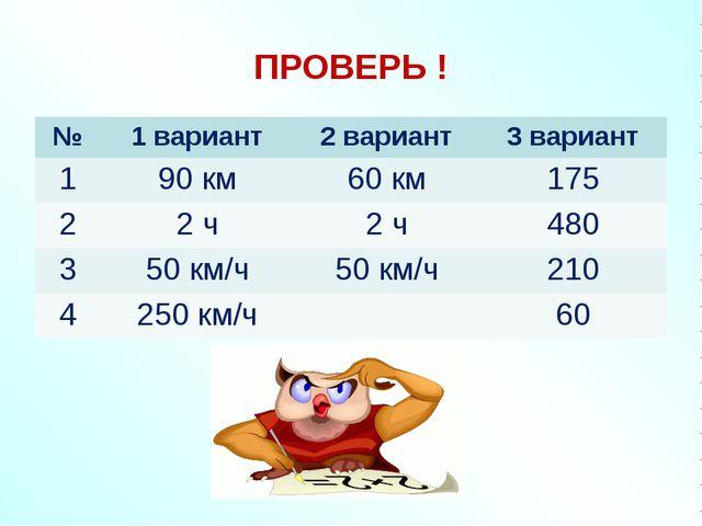 ПРОВЕРЬ ! № 1 вариант 2 вариант 3 вариант 1 90 км 60 км 175 2 2 ч 2 ч 480 3 5...