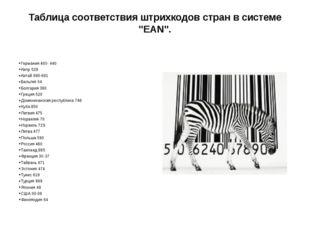 """Таблица соответствия штрихкодов стран в системе """"EAN"""". Германия 400- 440 Кипр"""