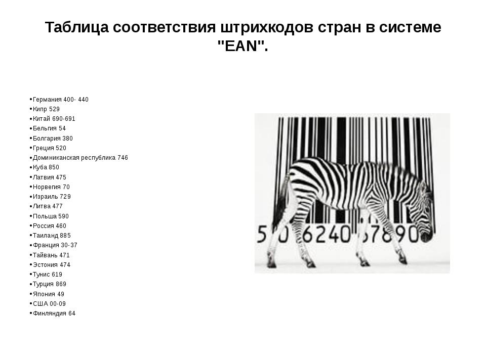 """Таблица соответствия штрихкодов стран в системе """"EAN"""". Германия 400- 440 Кипр..."""