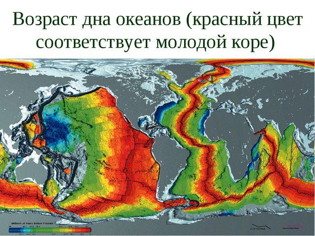 Возраст дна океанов (красный цвет соответствует молодой коре)