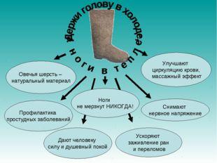 Ноги не мерзнут НИКОГДА! Овечья шерсть – натуральный материал Улучшают циркул