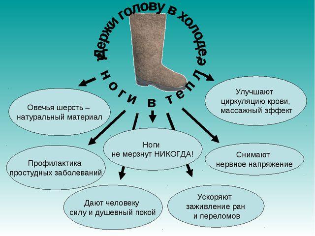 Ноги не мерзнут НИКОГДА! Овечья шерсть – натуральный материал Улучшают циркул...