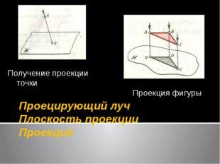 Проецирующий луч Плоскость проекции Проекция Получение проекции точки Проекци