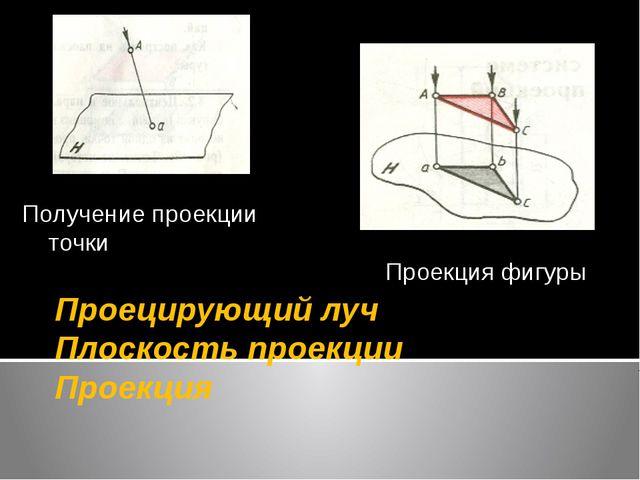 Проецирующий луч Плоскость проекции Проекция Получение проекции точки Проекци...