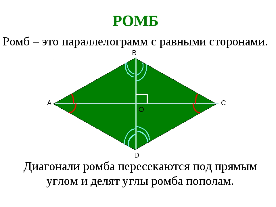 РОМБ Ромб – это параллелограмм с равными сторонами. Диагонали ромба пересекаю...