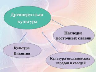 Древнерусская культура Культура неславянских народов и соседей Наследие восто
