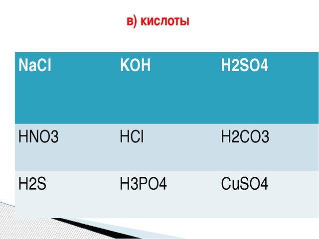 в) кислоты NaCl KOH H2SO4 HNO3 HCl H2CO3 H2S H3PO4 CuSO4