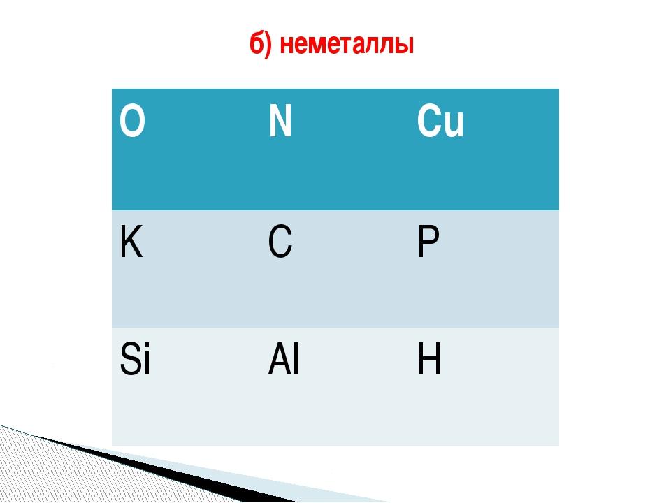 б) неметаллы O N Cu K C P Si Al H