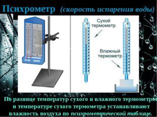 Психрометр (скорость испарения воды) По разнице температур сухого и влажного
