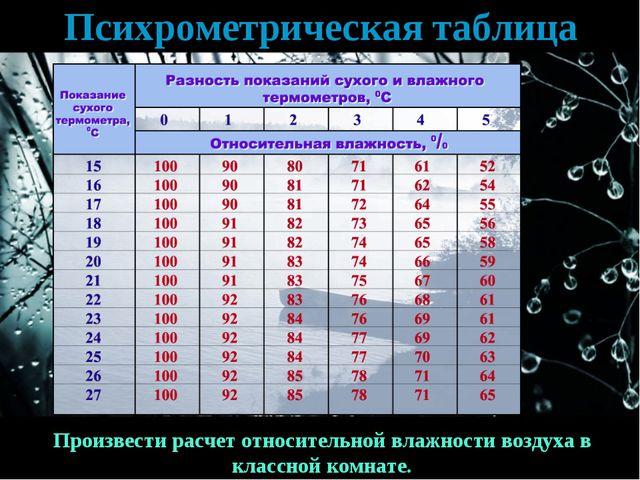 Психрометрическая таблица Произвести расчет относительной влажности воздуха в...