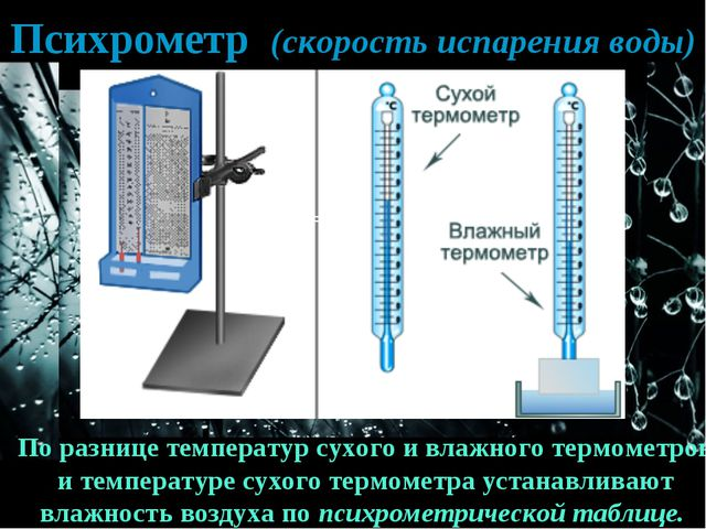 Психрометр (скорость испарения воды) По разнице температур сухого и влажного...