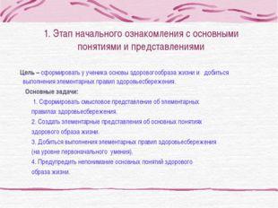 1. Этап начального ознакомления с основными понятиями и представлениями Цель